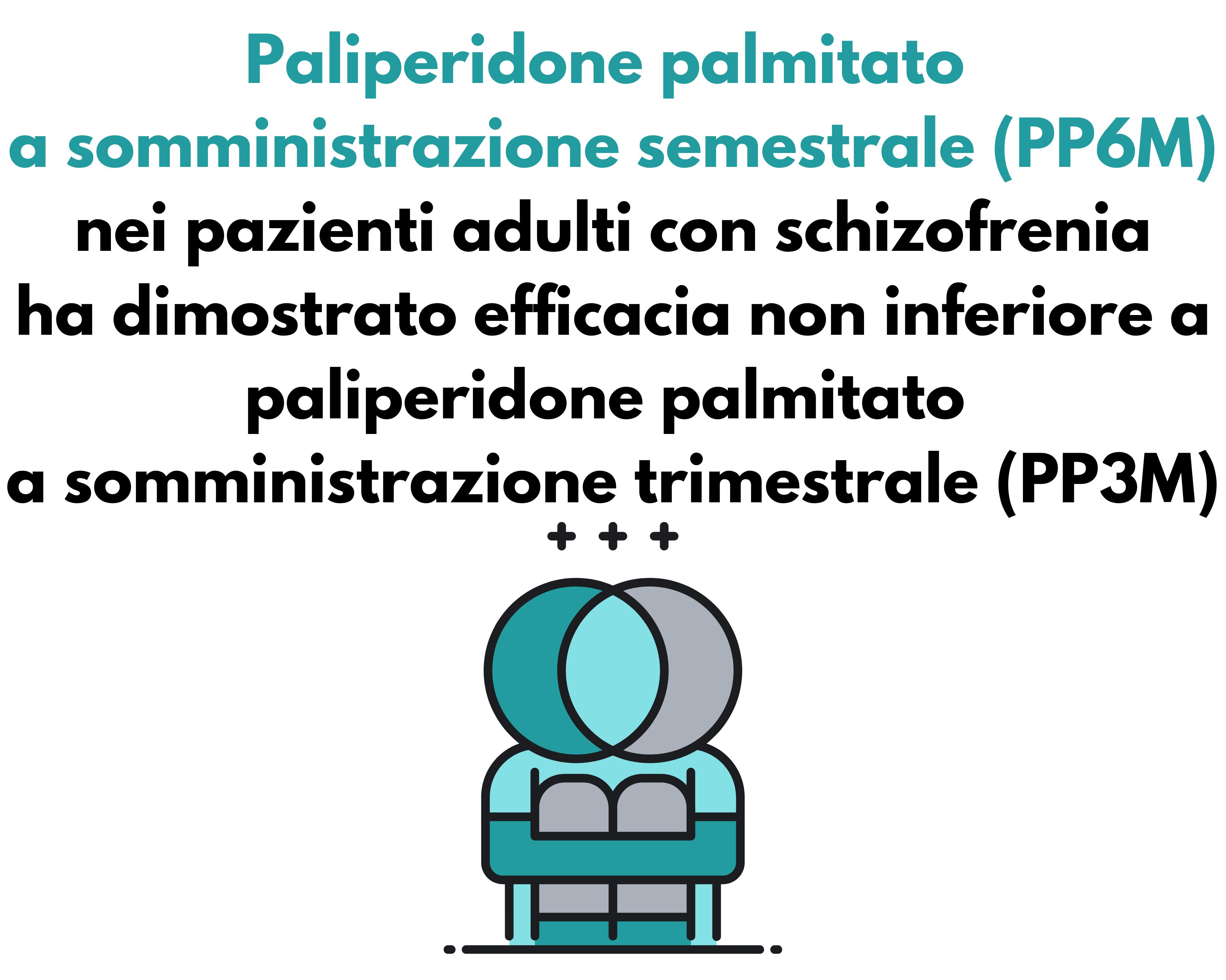 Richiesta estensione di AIC all'EMA per PP6M per la schizofrenia